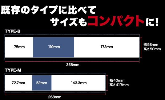 既存のタイプに比べてサイズもコンパクトに!
