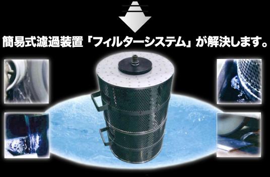 簡易式濾過装置「フィルターシステム」が解決します。